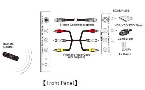 Lcd Screen Wiring Diagram in addition Puter Schematic Wiring Diagram additionally flix Wiring Diagram also Channel Master Wiring Diagram in addition Vizio Sound Bar Wiring Diagram. on dvr wiring diagrams